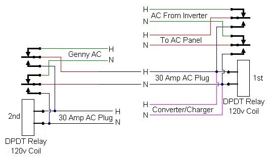 net open roads forum tech issues looking for a three way xfer this is the diagram