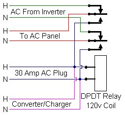 Invert_4 jmanatee & family rv site Basic Electrical Wiring Diagrams at crackthecode.co