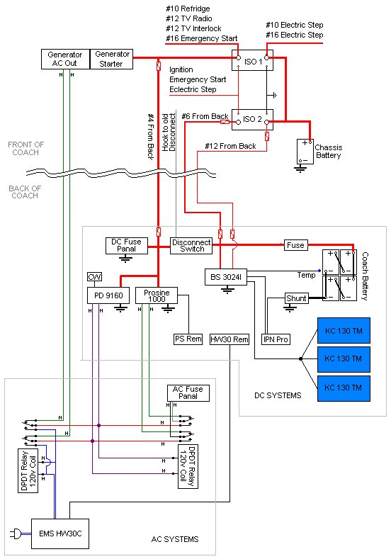 RV_E_Elec1 jmanatee & family rv site coach step wiring diagram at reclaimingppi.co